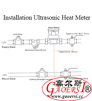 ultrasonic heat meters, Installation installation of heat meter