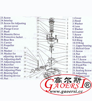 water meter, DN50~DN1000 DN50, structure of water meter ISO4064, GB/T778.3-1996